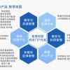 重庆数字化校园系统校园一卡通产品找科迅教育